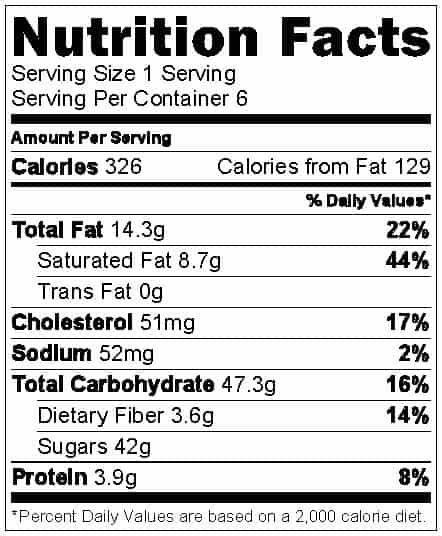 Pavlova nutrition label